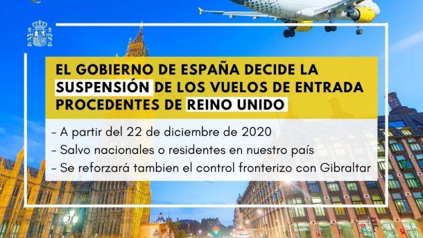 España también suspende vuelos con Reino Unido ante la nueva cepa de coronavirus