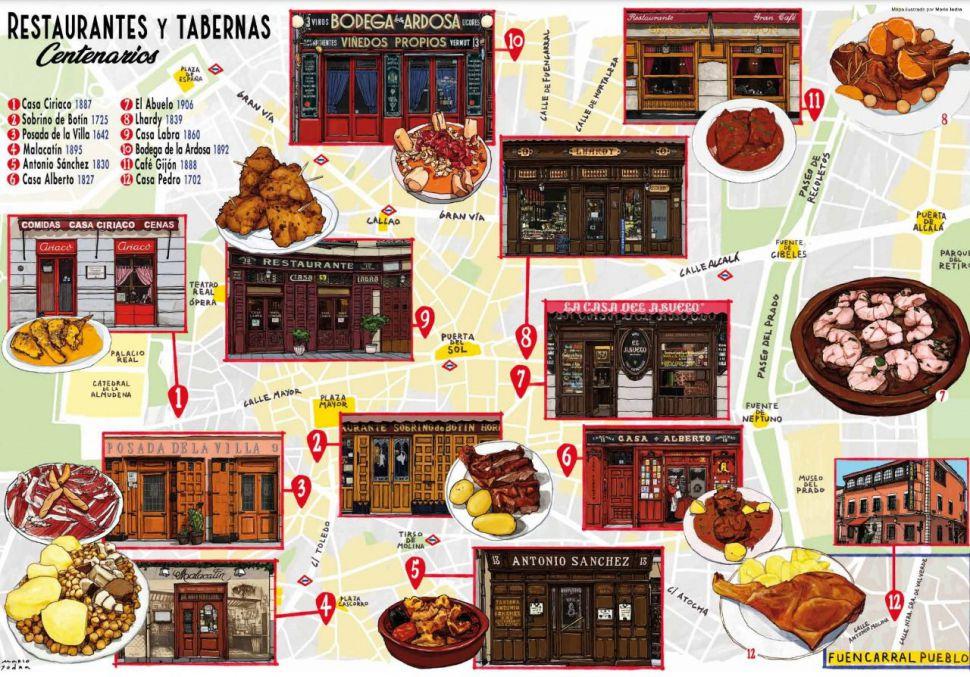 Restaurantes centenarios e icónicos de Madrid